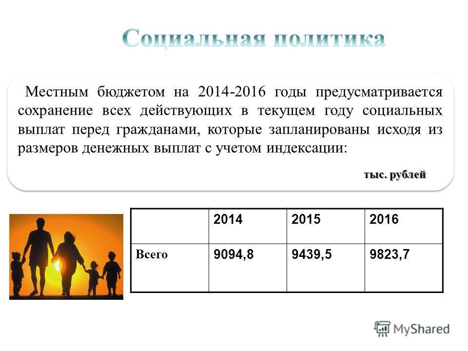 Местным бюджетом на 2014-2016 годы предусматривается сохранение всех действующих в текущем году социальных выплат перед гражданами, которые запланированы исходя из размеров денежных выплат с учетом индексации: тыс. рублей 201420152016 Всего 9094,8943