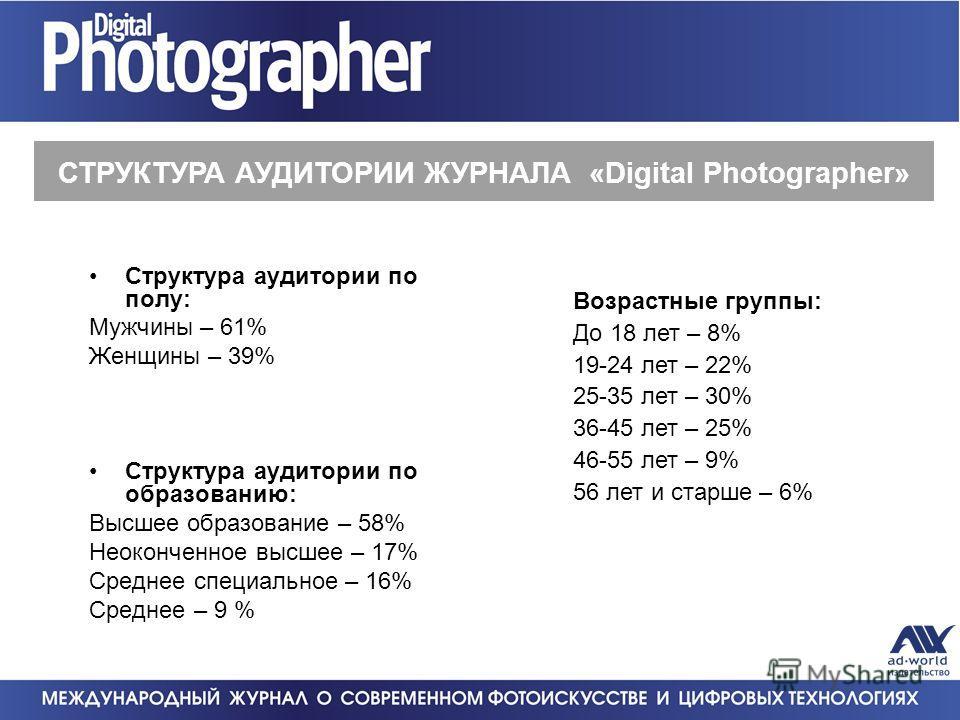 СТРУКТУРА АУДИТОРИИ ЖУРНАЛА «Digital Photographer» Структура аудитории по полу: Мужчины – 61% Женщины – 39% Структура аудитории по образованию: Высшее образование – 58% Неоконченное высшее – 17% Среднее специальное – 16% Среднее – 9 % Возрастные груп