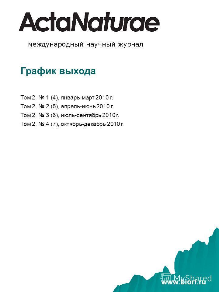 График выхода Том 2, 1 (4), январь-март 2010 г. Том 2, 2 (5), апрель-июнь 2010 г. Том 2, 3 (6), июль-сентябрь 2010 г. Том 2, 4 (7), октябрь-декабрь 2010 г. www.biorf.ru