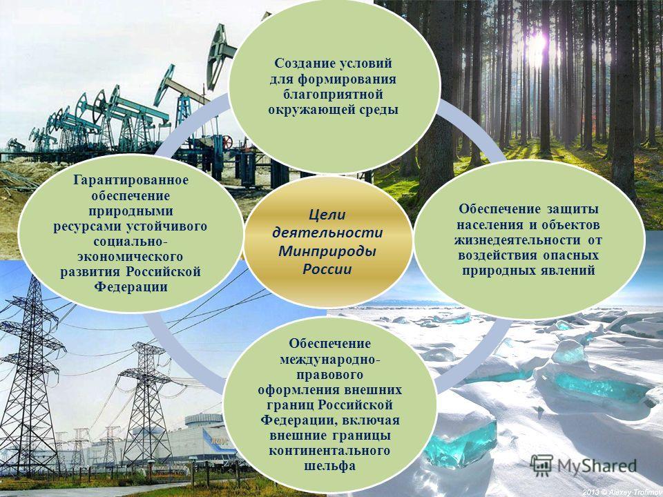 Цели деятельности Минприроды России Создание условий для формирования благоприятной окружающей среды Обеспечение защиты населения и объектов жизнедеятельности от воздействия опасных природных явлений Обеспечение международно- правового оформления вне