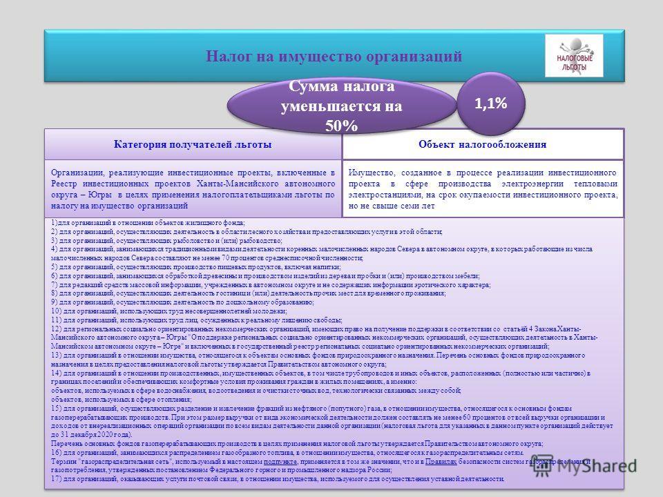 Налог на имущество организаций Категория получателей льготы Объект налогообложения Сумма налога уменьшается на 50% Организации, реализующие инвестиционные проекты, включенные в Реестр инвестиционных проектов Ханты-Мансийского автономного округа – Югр