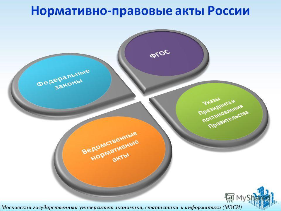 Московский государственный университет экономики, статистики и информатики (МЭСИ) Нормативно-правовые акты России