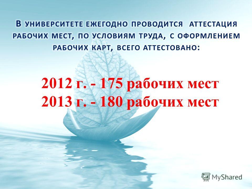 2012 г. - 175 рабочих мест 2013 г. - 180 рабочих мест