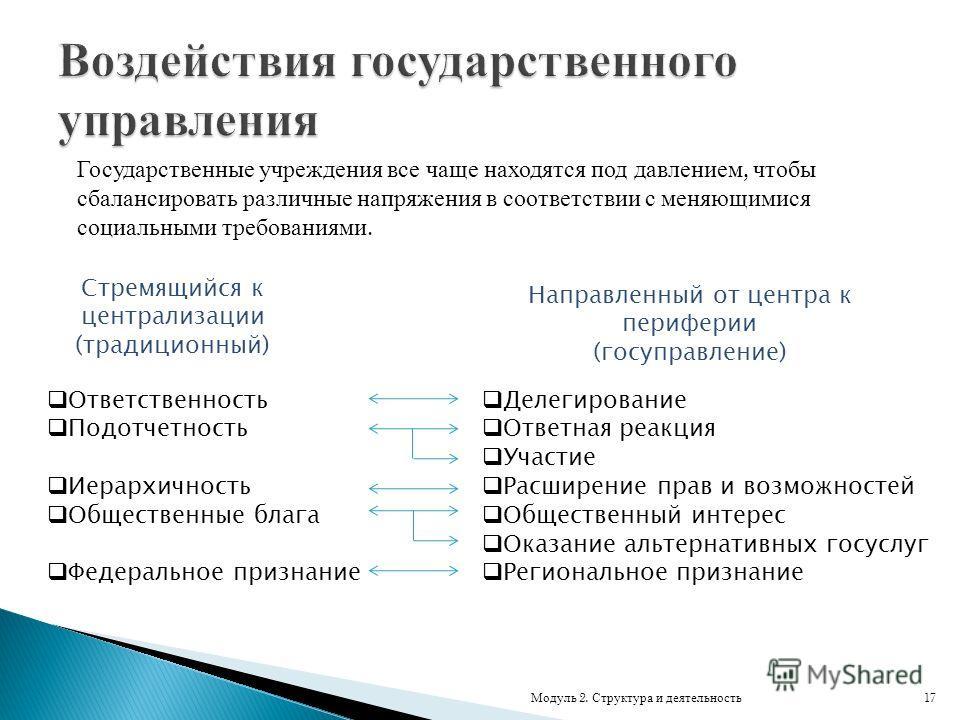 17 Государственные учреждения все чаще находятся под давлением, чтобы сбалансировать различные напряжения в соответствии с меняющимися социальными требованиями. Стремящийся к централизации (традиционный) Направленный от центра к периферии (госуправле