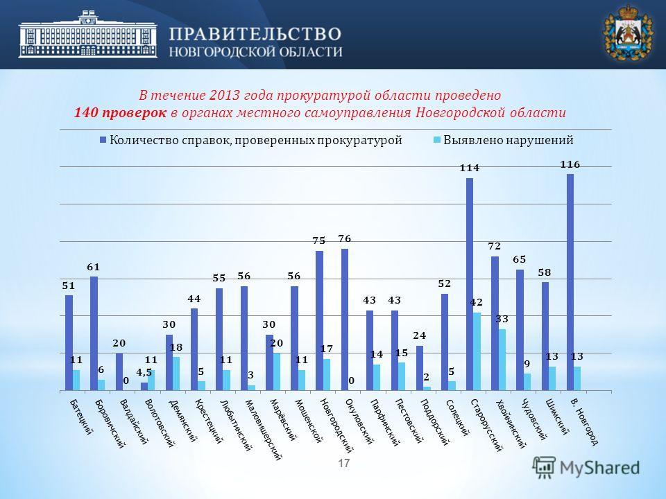 В течение 2013 года прокуратурой области проведено 140 проверок в органах местного самоуправления Новгородской области 17