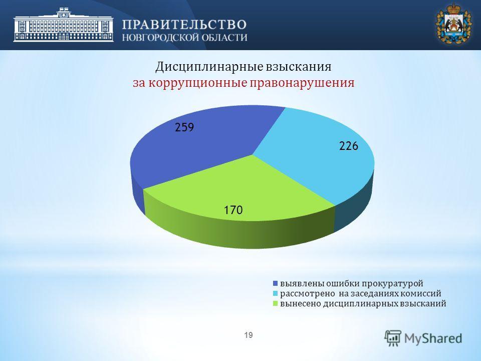 Дисциплинарные взыскания за коррупционные правонарушения 19