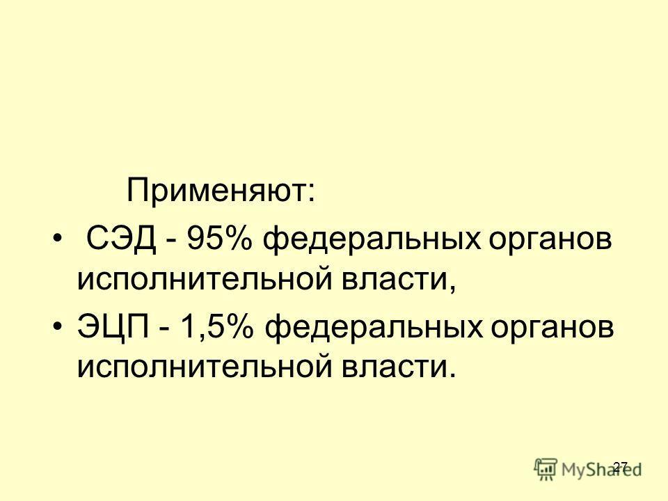 Применяют: СЭД - 95% федеральных органов исполнительной власти, ЭЦП - 1,5% федеральных органов исполнительной власти. 27