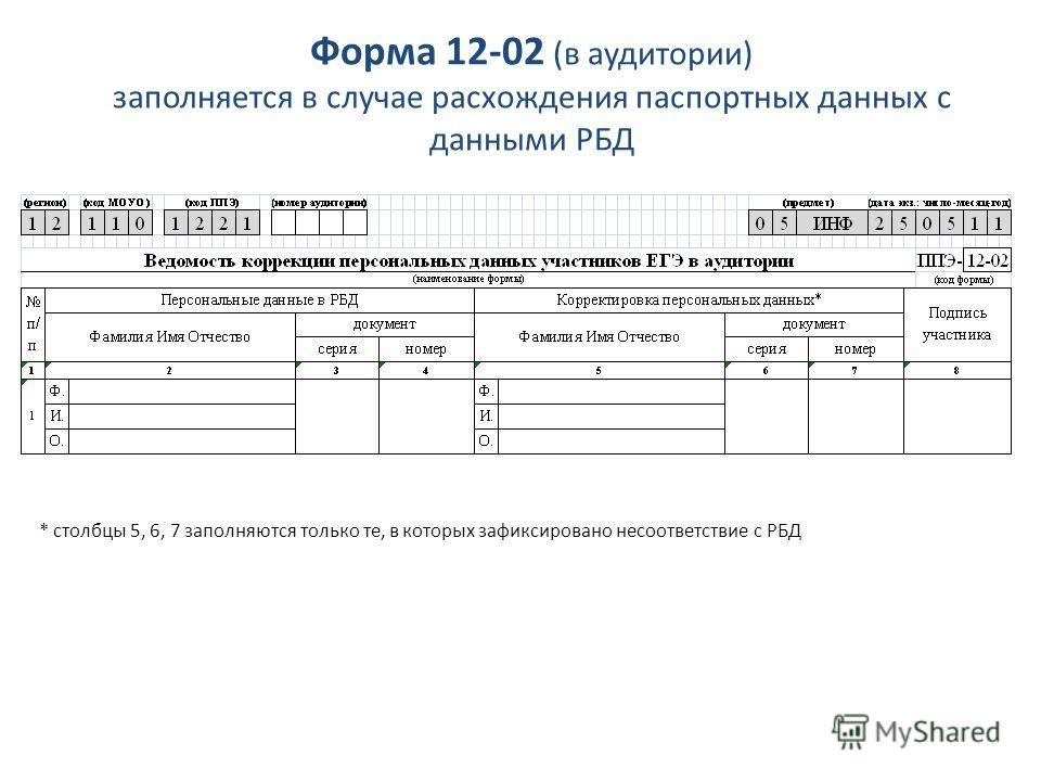 Форма 12-02 (в аудитории) заполняется в случае расхождения паспортных данных с данными РБД * столбцы 5, 6, 7 заполняются только те, в которых зафиксировано несоответствие с РБД