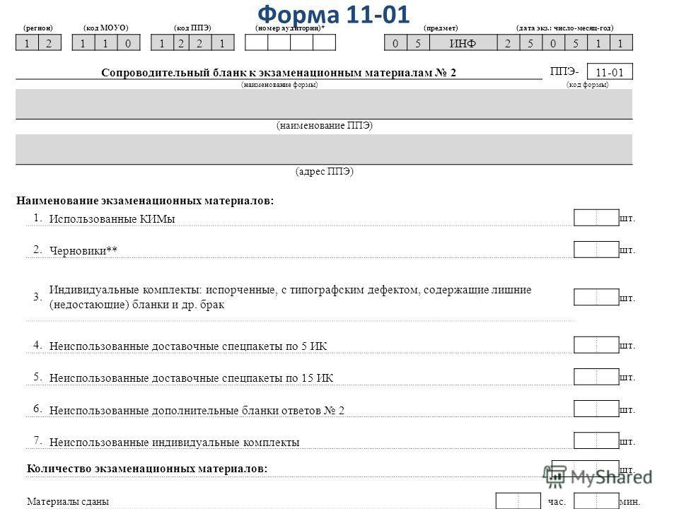 Форма 11-01 (регион)(код МОУО)(код ППЭ)(номер аудитории)*(предмет)(дата экз.: число-месяц-год) 12 110 1221 05ИНФ250511 Сопроводительный бланк к экзаменационным материалам 2 ППЭ- 11-01 (наименование формы)(код формы) (наименование ППЭ) (адрес ППЭ) Наи