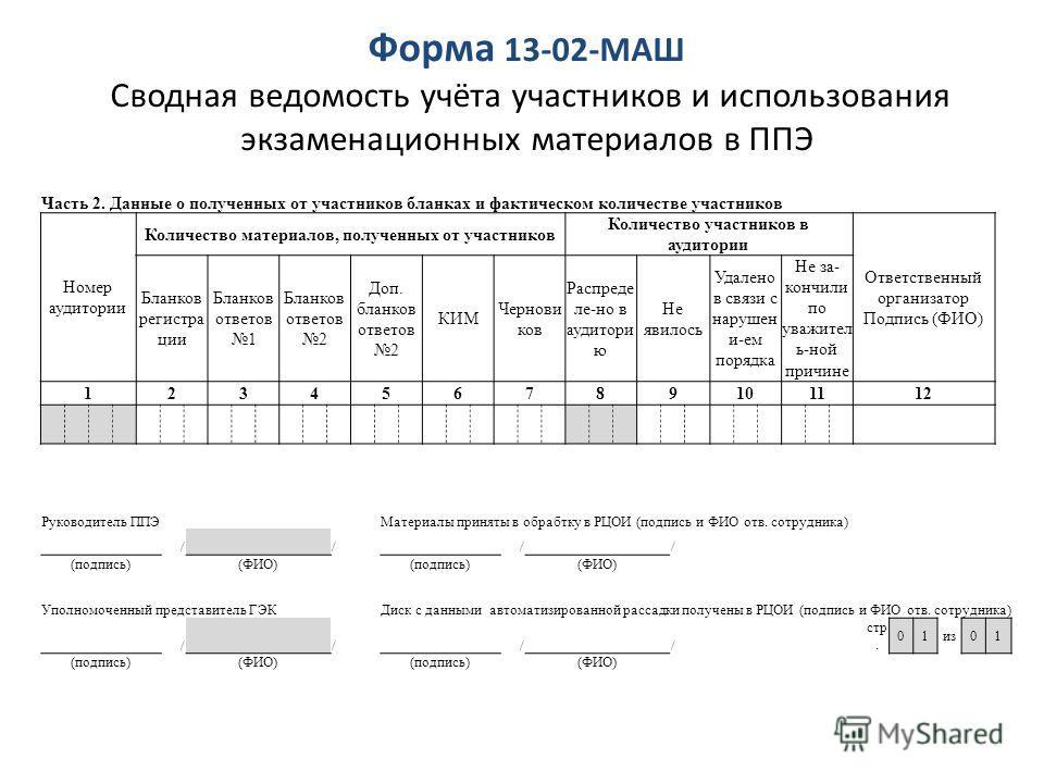 бланк ведомости экзаменационной - фото 11