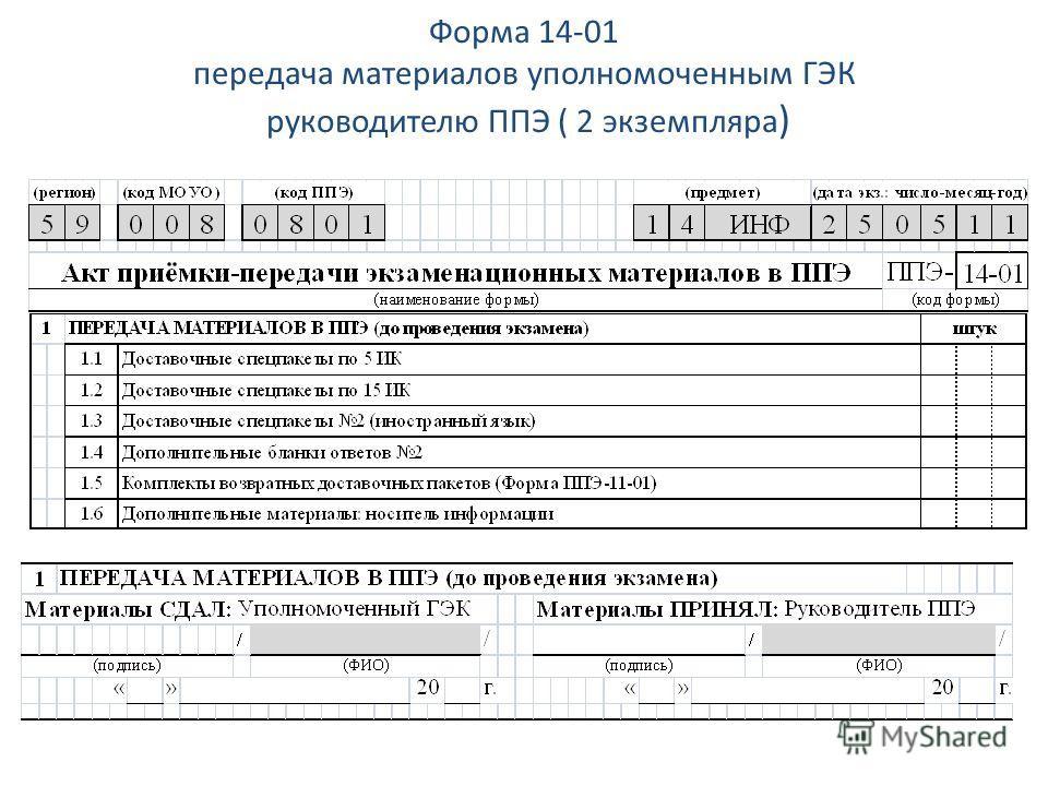 Форма 14-01 передача материалов уполномоченным ГЭК руководителю ППЭ ( 2 экземпляра )