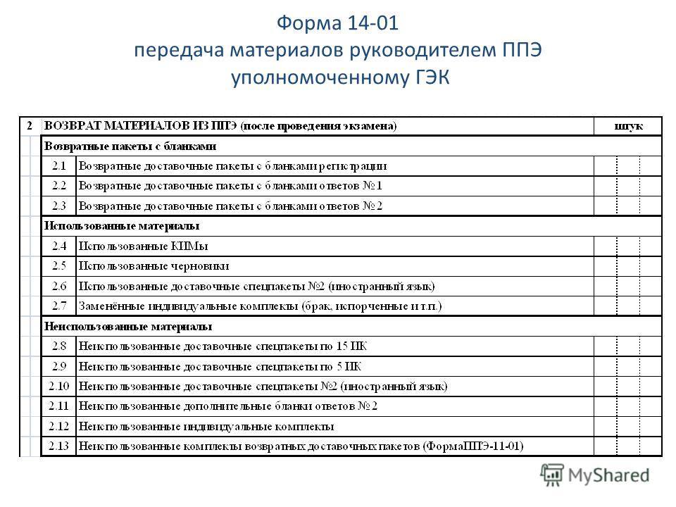 Форма 14-01 передача материалов руководителем ППЭ уполномоченному ГЭК