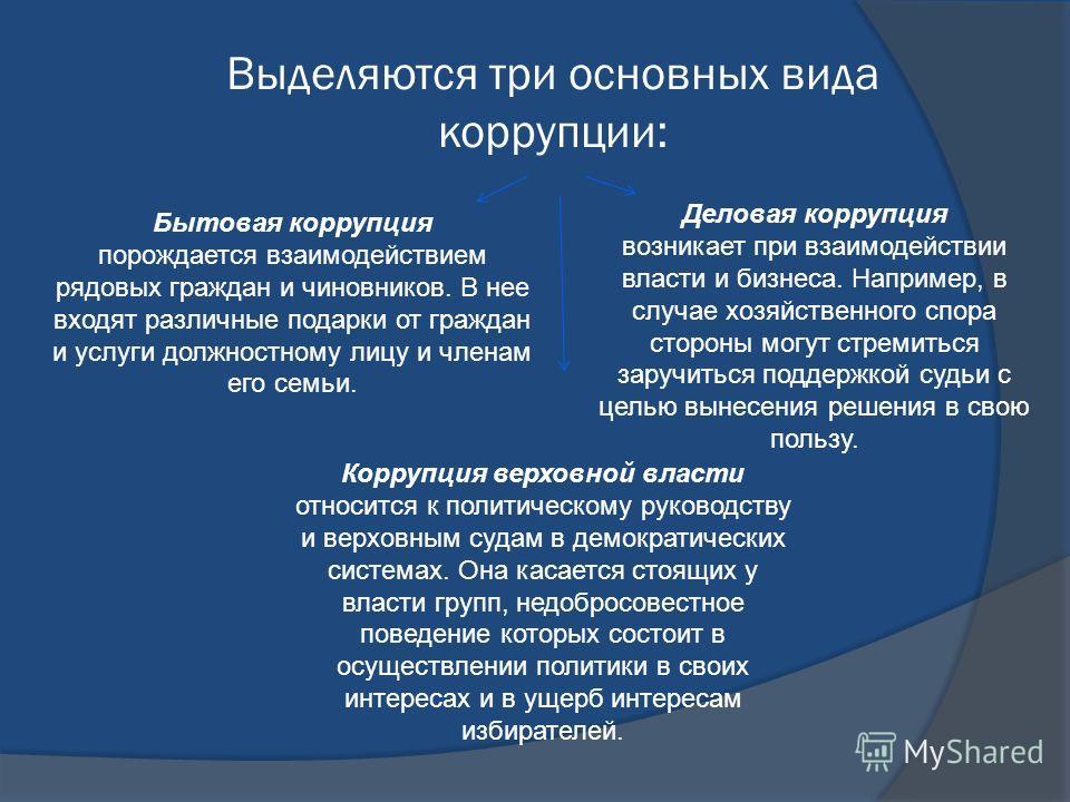 Выделяются три основных вида коррупции: Бытовая коррупция порождается взаимодействием рядовых граждан и чиновников. В нее входят различные подарки от граждан и услуги должностному лицу и членам его семьи. Коррупция верховной власти относится к полити