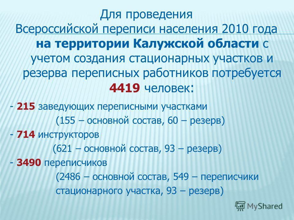 Для проведения Всероссийской переписи населения 2010 года на территории Калужской области с учетом создания стационарных участков и резерва переписных работников потребуется 4419 человек : - 215 заведующих переписными участками (155 – основной состав