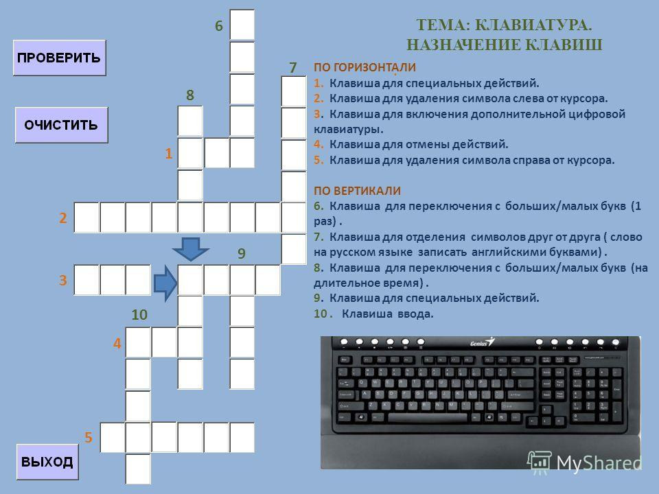ТЕМА: КЛАВИАТУРА. НАЗНАЧЕНИЕ КЛАВИШ. 1 2 3 4 5 8 7 6 9 ПО ГОРИЗОНТАЛИ 1. Клавиша для специальных действий. 2. Клавиша для удаления символа слева от курсора. 3. Клавиша для включения дополнительной цифровой клавиатуры. 4. Клавиша для отмены действий.