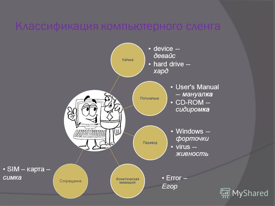 Классификация компьютерного сленга Калька device -- девайс hard drive -- хард Полукалька User's Manual -- мануалка CD-ROM -- сидиромка Перевод Windows -- форточки virus -- живность Фонетическая мимикрия Error – Егор Сокращение SIM – карта – симка