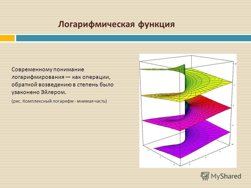 Логарифмическая функция Современному понимание логарифмирования как операции, обратной возведению в степень было узаконено Эйлером. ( рис. Комплексный логарифм - мнимая часть )