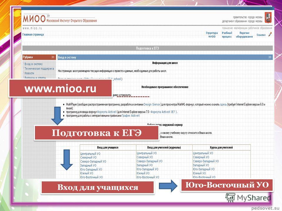 www.mioo.ru Подготовка к ЕГЭ Вход для учащихся Юго-Восточный УО