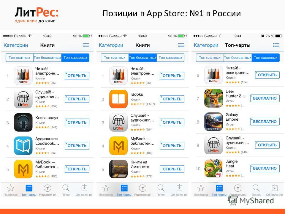 Позиции в App Store: 1 в России