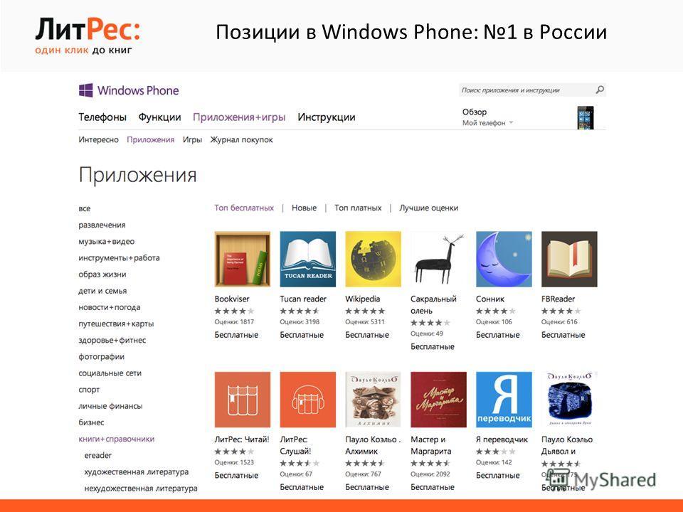Позиции в Windows Phone: 1 в России