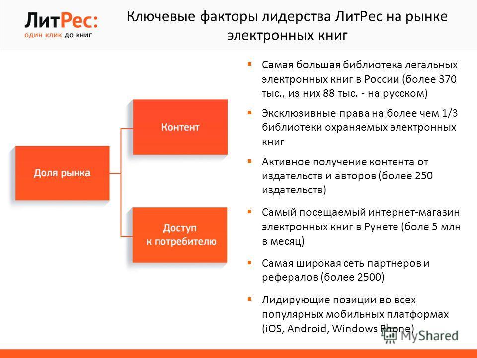 Самая большая библиотека легальных электронных книг в России (более 370 тыс., из них 88 тыс. - на русском) Эксклюзивные права на более чем 1/3 библиотеки охраняемых электронных книг Активное получение контента от издательств и авторов (более 250 изда
