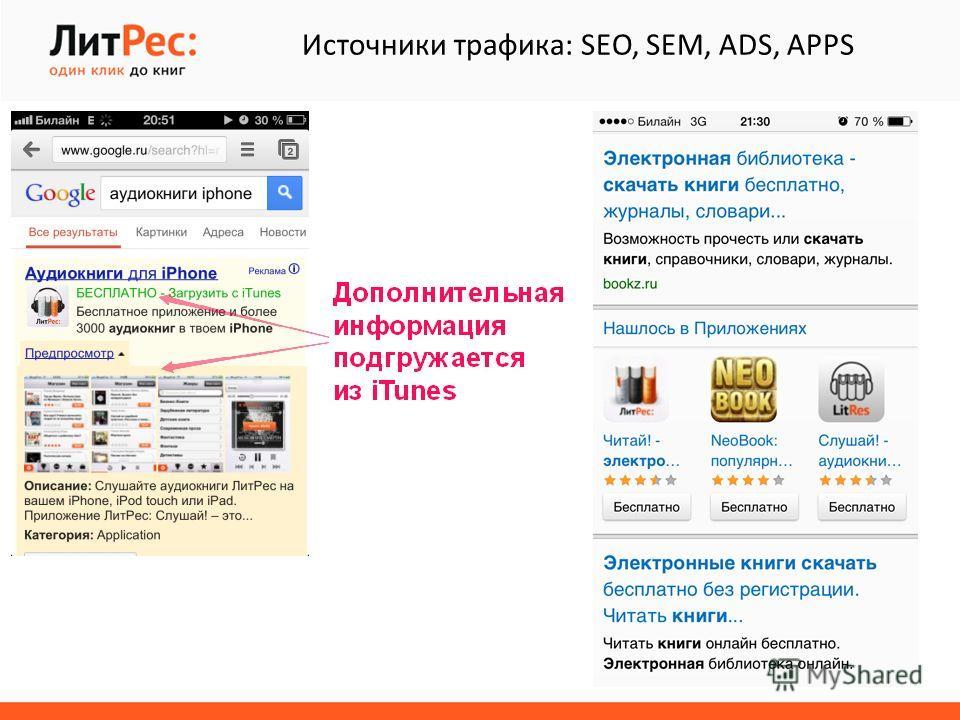 Источники трафика: SEO, SEM, ADS, APPS