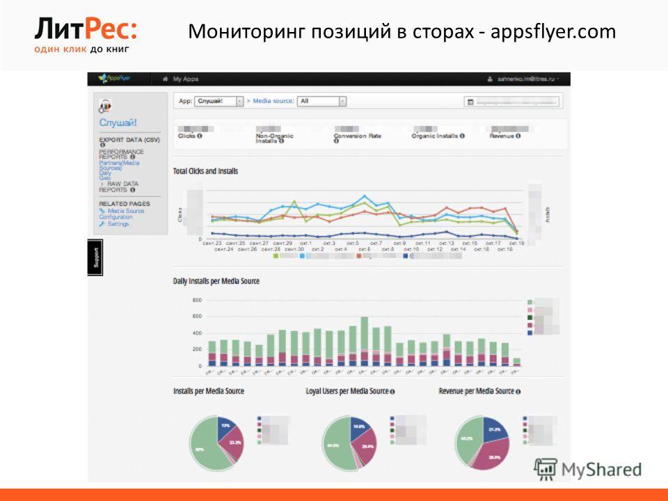 Мониторинг позиций в сторах - appsflyer.com