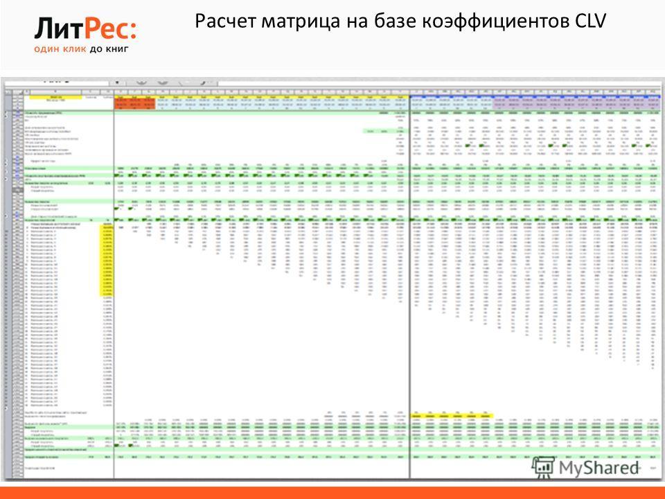 Расчет матрица на базе коэффициентов CLV