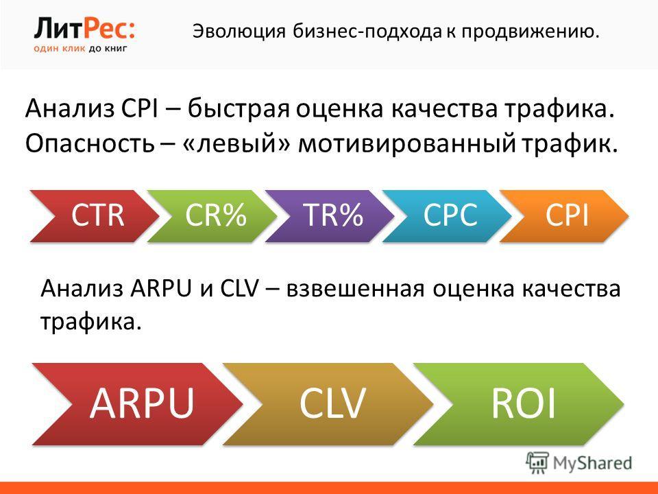 CTRCR%TR%CPCCPI ARPUCLVROI Анализ CPI – быстрая оценка качества трафика. Опасность – «левый» мотивированный трафик. Анализ ARPU и CLV – взвешенная оценка качества трафика. Эволюция бизнес-подхода к продвижению.