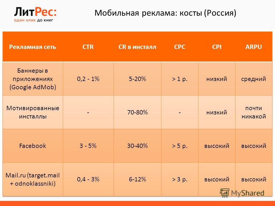 Мобильная реклама: косты (Россия)