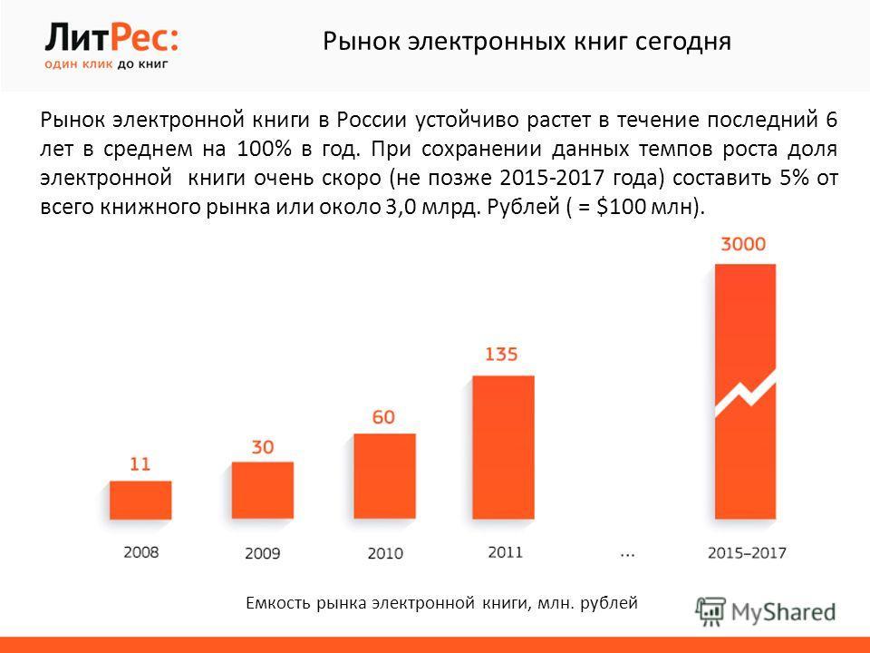 Рынок электронной книги в России устойчиво растет в течение последний 6 лет в среднем на 100% в год. При сохранении данных темпов роста доля электронной книги очень скоро (не позже 2015-2017 года) составить 5% от всего книжного рынка или около 3,0 мл