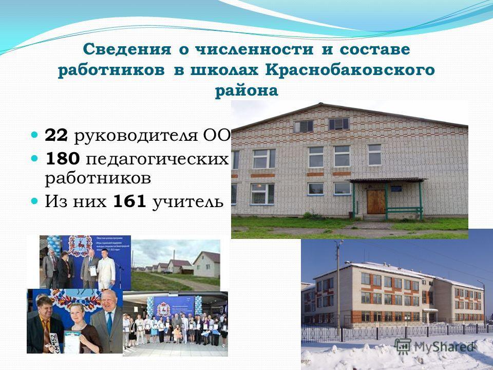 Сведения о численности и составе работников в школах Краснобаковского района 22 руководителя ОО 180 педагогических работников Из них 161 учитель