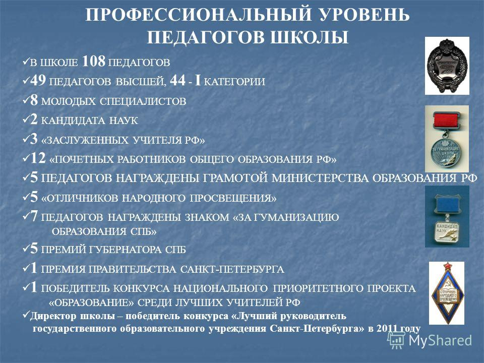 В ШКОЛЕ 108 ПЕДАГОГОВ 49 ПЕДАГОГОВ ВЫСШЕЙ, 44 - I КАТЕГОРИИ 8 МОЛОДЫХ СПЕЦИАЛИСТОВ 2 КАНДИДАТА НАУК 3 «ЗАСЛУЖЕННЫХ УЧИТЕЛЯ РФ» 12 «ПОЧЕТНЫХ РАБОТНИКОВ ОБЩЕГО ОБРАЗОВАНИЯ РФ» 5 ПЕДАГОГОВ НАГРАЖДЕНЫ ГРАМОТОЙ МИНИСТЕРСТВА ОБРАЗОВАНИЯ РФ 5 «ОТЛИЧНИКОВ НА