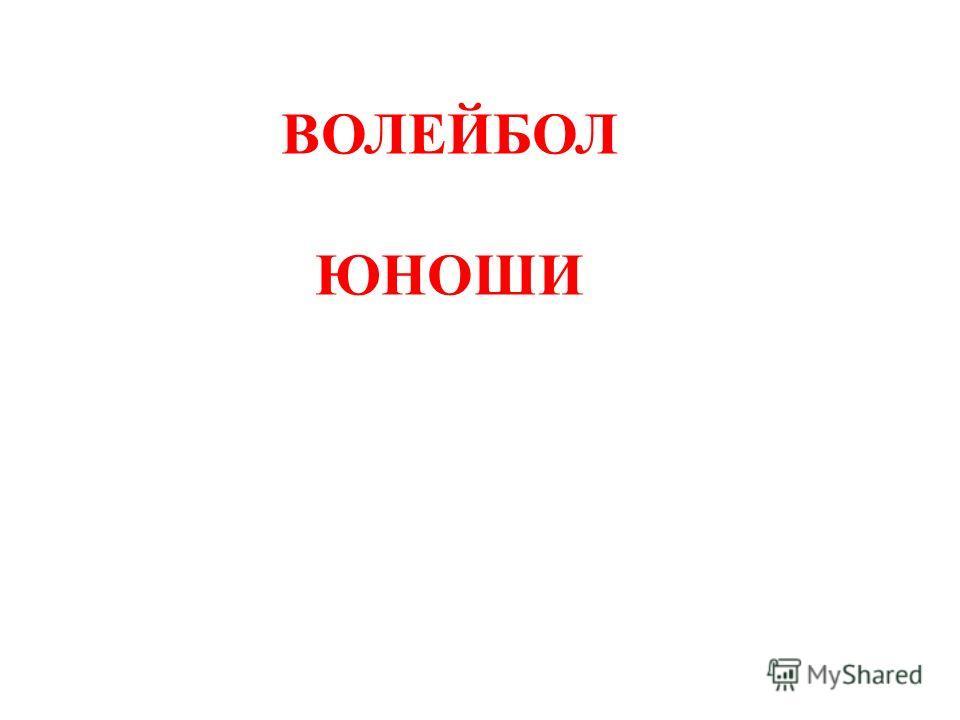 ВОЛЕЙБОЛ ЮНОШИ