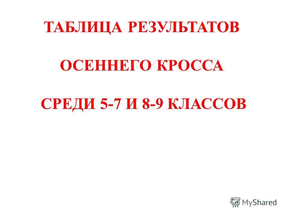 ТАБЛИЦА РЕЗУЛЬТАТОВ ОСЕННЕГО КРОССА СРЕДИ 5-7 И 8-9 КЛАССОВ