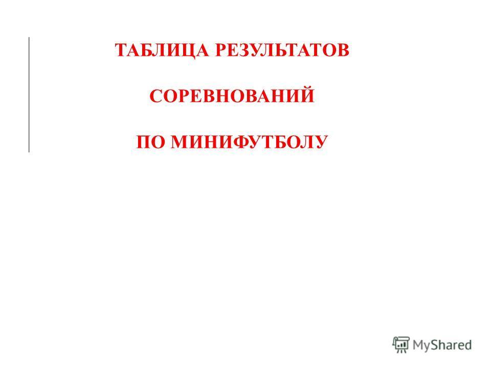 ТАБЛИЦА РЕЗУЛЬТАТОВ СОРЕВНОВАНИЙ ПО МИНИФУТБОЛУ