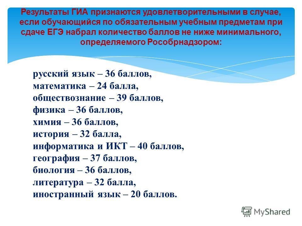 русский язык – 36 баллов, математика – 24 балла, обществознание – 39 баллов, физика – 36 баллов, химия – 36 баллов, история – 32 балла, информатика и ИКТ – 40 баллов, география – 37 баллов, биология – 36 баллов, литература – 32 балла, иностранный язы