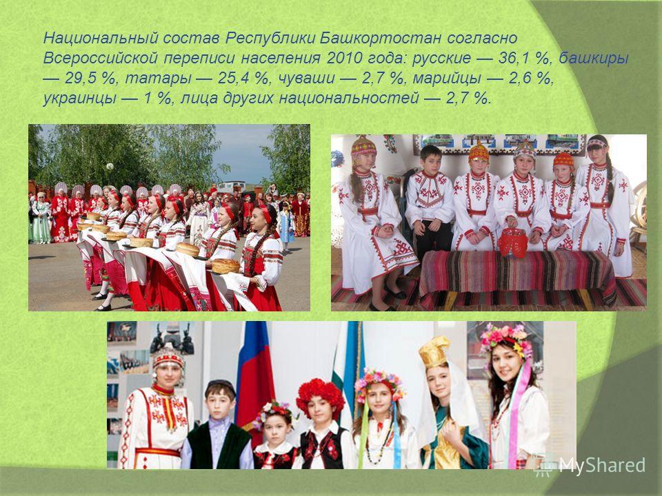 Национальный состав Республики Башкортостан согласно Всероссийской переписи населения 2010 года: русские 36,1 %, башкиры 29,5 %, татары 25,4 %, чуваши 2,7 %, марийцы 2,6 %, украинцы 1 %, лица других национальностей 2,7 %.