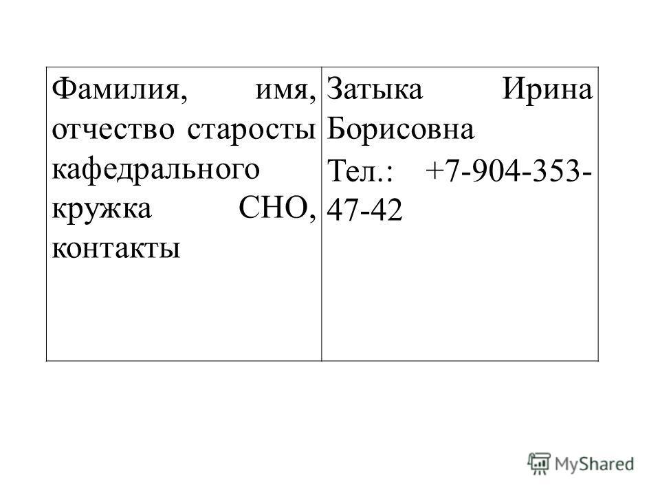Фамилия, имя, отчество старосты кафедрального кружка СНО, контакты Затыка Ирина Борисовна Тел.: +7-904-353- 47-42