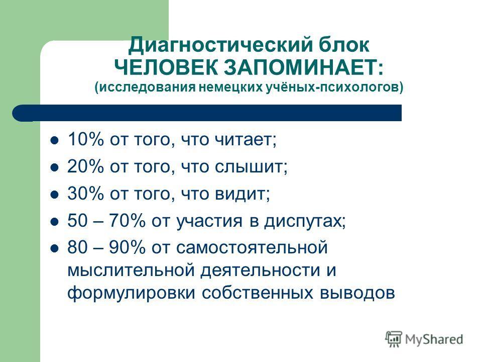 Диагностический блок ЧЕЛОВЕК ЗАПОМИНАЕТ: (исследования немецких учёных-психологов) 10% от того, что читает; 20% от того, что слышит; 30% от того, что видит; 50 – 70% от участия в диспутах; 80 – 90% от самостоятельной мыслительной деятельности и форму