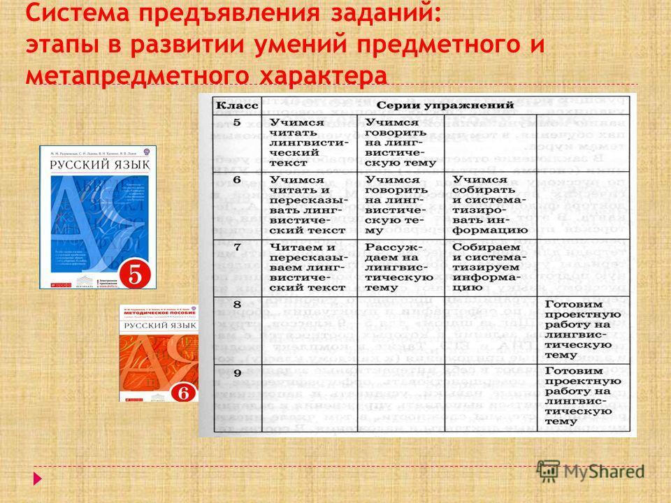 Система предъявления заданий: этапы в развитии умений предметного и метапредметного характера