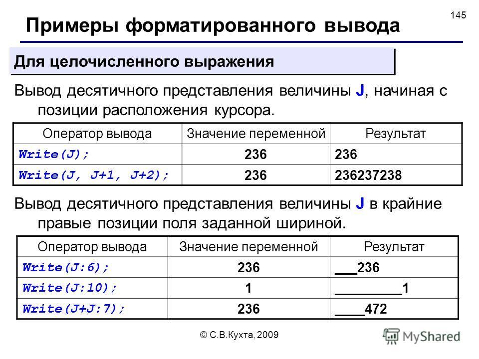 © С.В.Кухта, 2009 145 Примеры форматированного вывода Вывод десятичного представления величины J, начиная с позиции расположения курсора. Для целочисленного выражения Оператор вывода Значение переменной Результат Write(J); 236 Write(J, J+1, J+2); 236