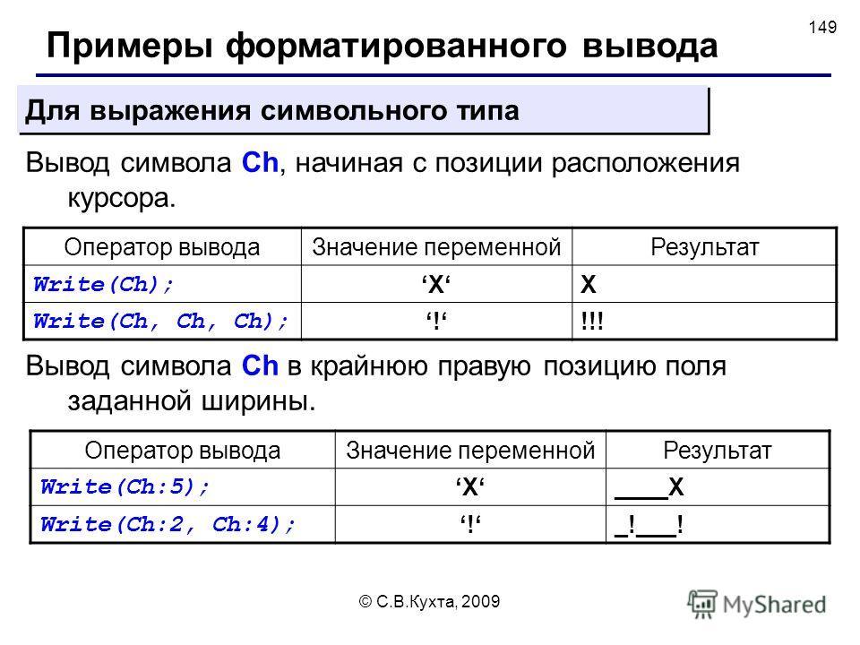 © С.В.Кухта, 2009 149 Примеры форматированного вывода Вывод символа Ch, начиная с позиции расположения курсора. Для выражения символьного типа Вывод символа Ch в крайнюю правую позицию поля заданной ширины. Оператор вывода Значение переменной Результ
