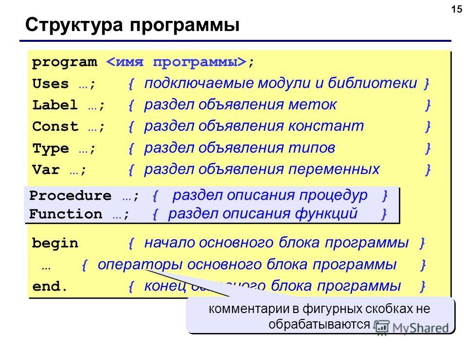 © С.В.Кухта, 2009 15 Структура программы program ; Uses …;{ подключаемые модули и библиотеки } Label …;{ раздел объявления меток } Const …;{ раздел объявления констант } Type …;{ раздел объявления типов } Var …; { раздел объявления переменных } begin