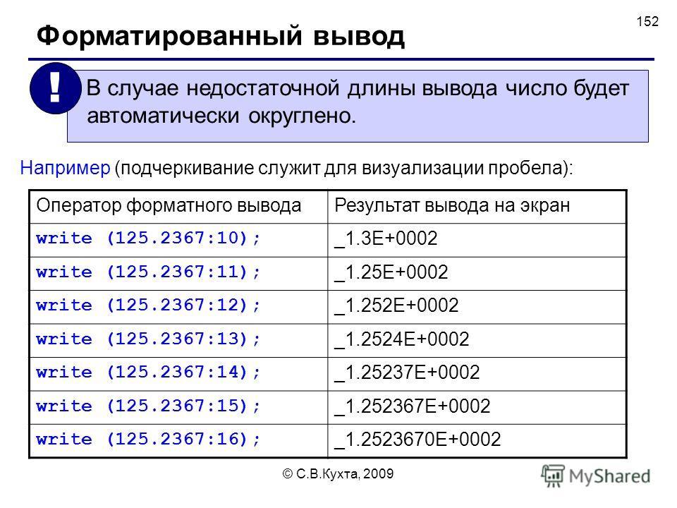 © С.В.Кухта, 2009 152 Например (подчеркивание служит для визуализации пробела): Форматированный вывод В случае недостаточной длины вывода число будет автоматически округлено. ! Оператор форматного вывода Результат вывода на экран write (125.2367:10);