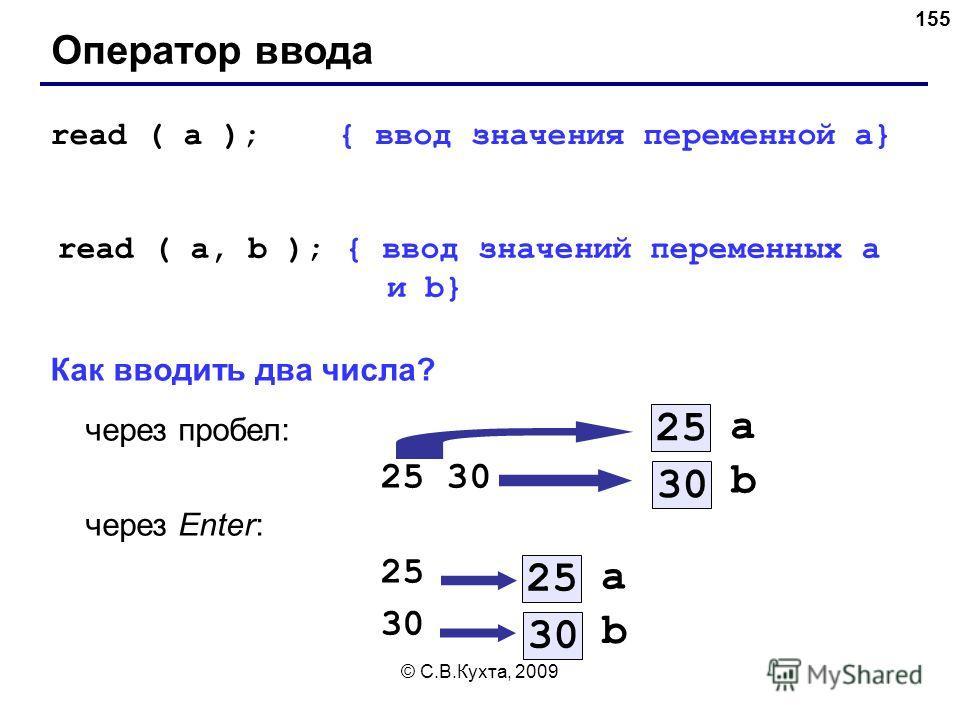 © С.В.Кухта, 2009 155 Оператор ввода read ( a ); { ввод значения переменной a} read ( a, b ); { ввод значений переменных a и b} Как вводить два числа? через пробел: 25 30 через Enter: 25 30 a 25 b 30 a 25 b 30