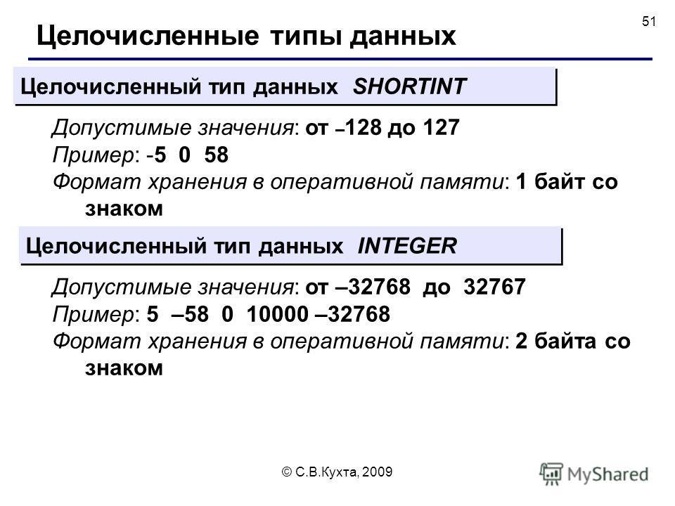 © С.В.Кухта, 2009 51 Целочисленные типы данных Целочисленный тип данных SHORTINT Целочисленный тип данных INTEGER Допустимые значения: от – 128 до 127 Пример: -5 0 58 Формат хранения в оперативной памяти: 1 байт со знаком Допустимые значения: от –327