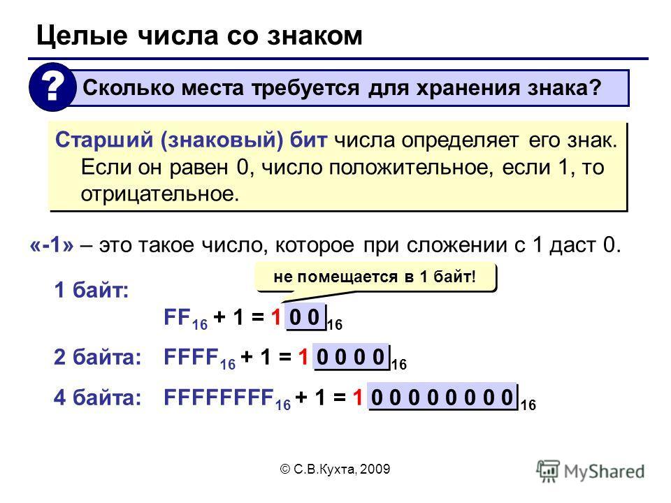 типы данных целые числа со знаком
