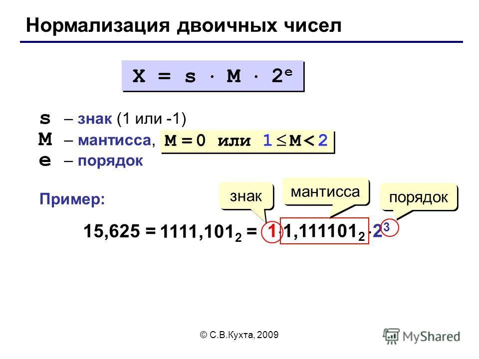 © С.В.Кухта, 2009 Нормализация двоичных чисел X = s M 2 e s – знак (1 или -1) M – мантисса, e – порядок M = 0 или 1 M < 2 15,625 = 1111,101 2 = 1 1,111101 2 2 3 знак порядок мантисса Пример: