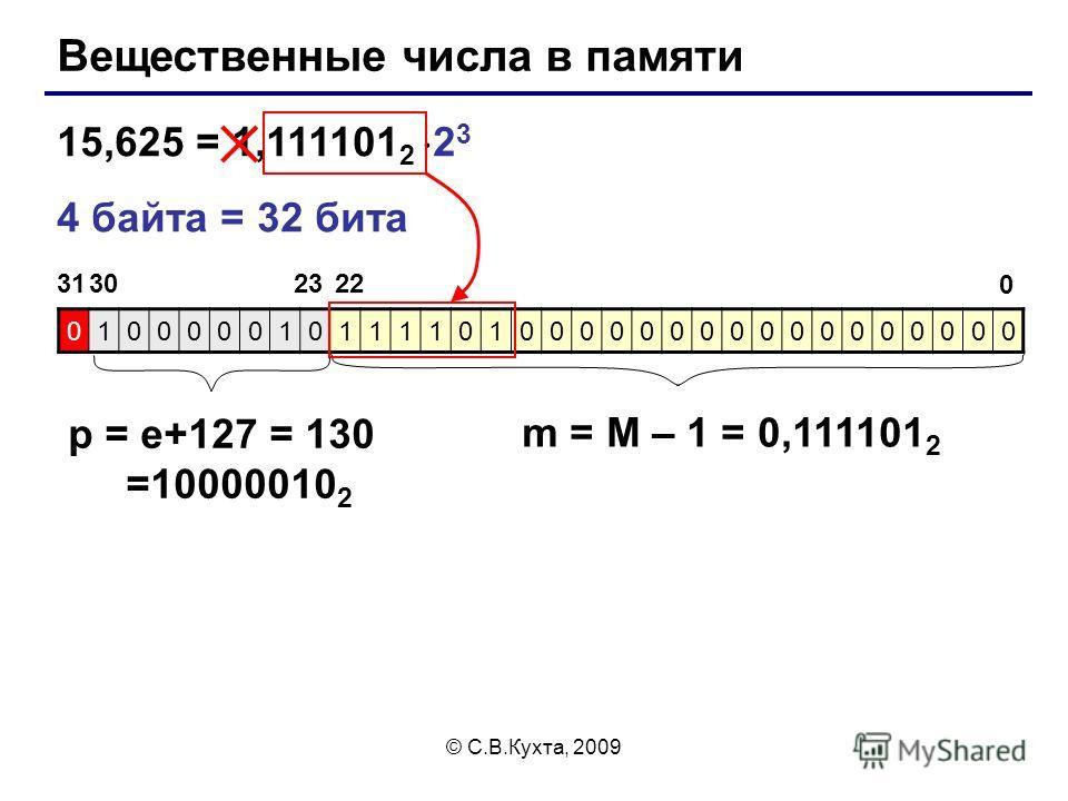 © С.В.Кухта, 2009 Вещественные числа в памяти 15,625 = 1,111101 2 2 3 4 байта = 32 бита 01000001011110100000000000000000 31 0 223023 p = e+127 = 130 =10000010 2 m = M – 1 = 0,111101 2